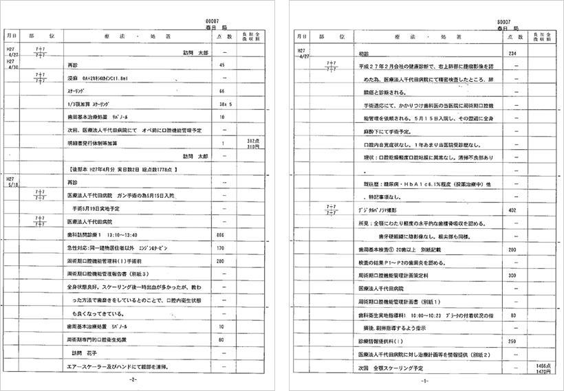 日本訪問歯科協会 情報会員入会 – 株式会社デジタル ...